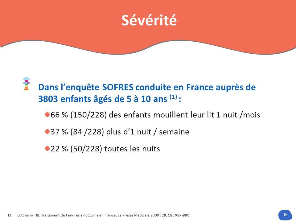 15 Sévérité Dans lenquête SOFRES conduite en France auprès de 3803 enfants âgés de 5 à 10 ans (1) : 66 % (150/228) des enfants mouillent leur lit 1 nuit /mois 37 % (84 /228) plus d1 nuit / semaine 22 % (50/228) toutes les nuits (1)Lottmann HB.
