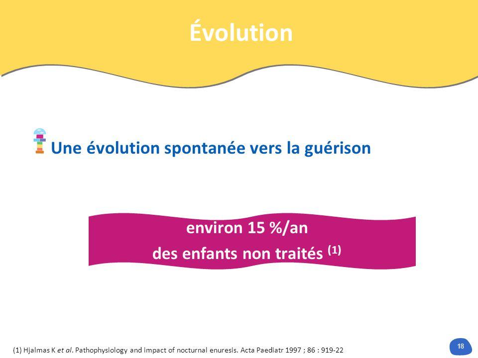 18 Évolution Une évolution spontanée vers la guérison environ 15 %/an des enfants non traités (1) (1) Hjalmas K et al.