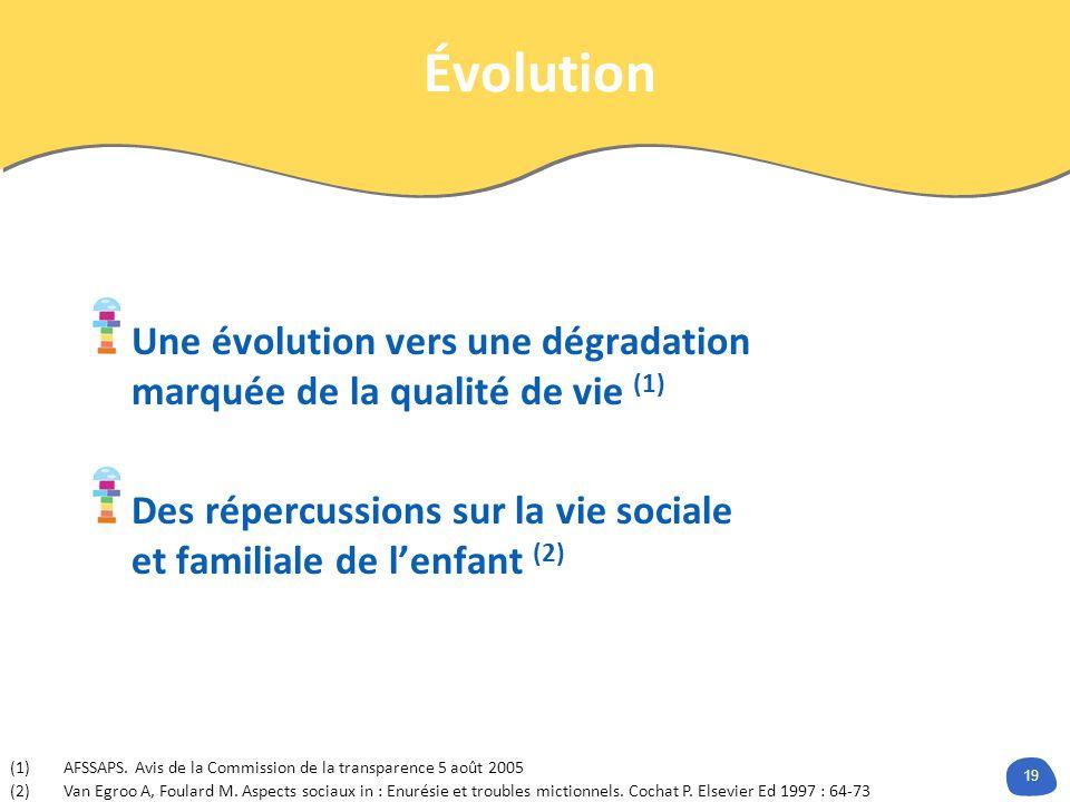 19 (1)AFSSAPS. Avis de la Commission de la transparence 5 août 2005 (2)Van Egroo A, Foulard M. Aspects sociaux in : Enurésie et troubles mictionnels.