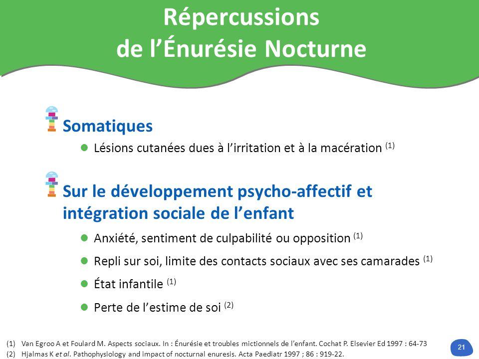 21 Répercussions de lÉnurésie Nocturne Somatiques Lésions cutanées dues à lirritation et à la macération (1) Sur le développement psycho-affectif et i
