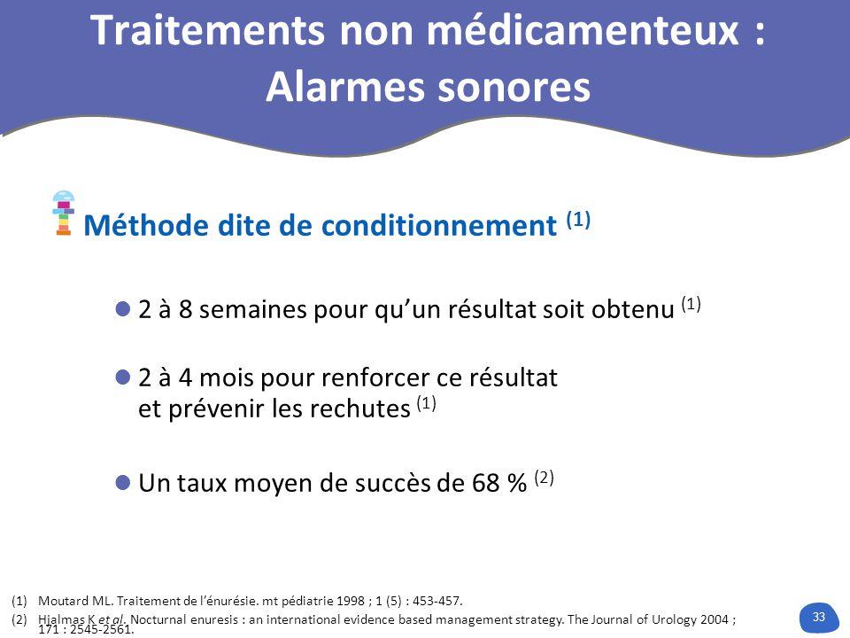 33 Traitements non médicamenteux : Alarmes sonores Méthode dite de conditionnement (1) 2 à 8 semaines pour quun résultat soit obtenu (1) 2 à 4 mois pour renforcer ce résultat et prévenir les rechutes (1) Un taux moyen de succès de 68 % (2) (1)Moutard ML.