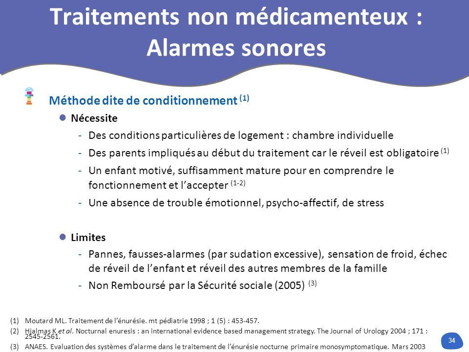 34 Traitements non médicamenteux : Alarmes sonores Méthode dite de conditionnement (1) Nécessite -Des conditions particulières de logement : chambre i