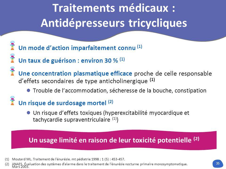 35 (1)Moutard ML. Traitement de lénurésie. mt pédiatrie 1998 ; 1 (5) : 453-457. (2)ANAES. Évaluation des systèmes dalarme dans le traitement de lénuré