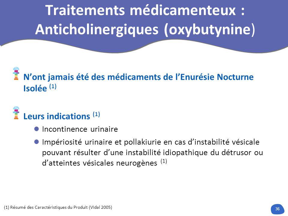 36 Traitements médicamenteux : Anticholinergiques (oxybutynine) Nont jamais été des médicaments de lEnurésie Nocturne Isolée (1) Leurs indications (1) Incontinence urinaire Impériosité urinaire et pollakiurie en cas dinstabilité vésicale pouvant résulter dune instabilité idiopathique du détrusor ou datteintes vésicales neurogènes (1) (1) Résumé des Caractéristiques du Produit (Vidal 2005)