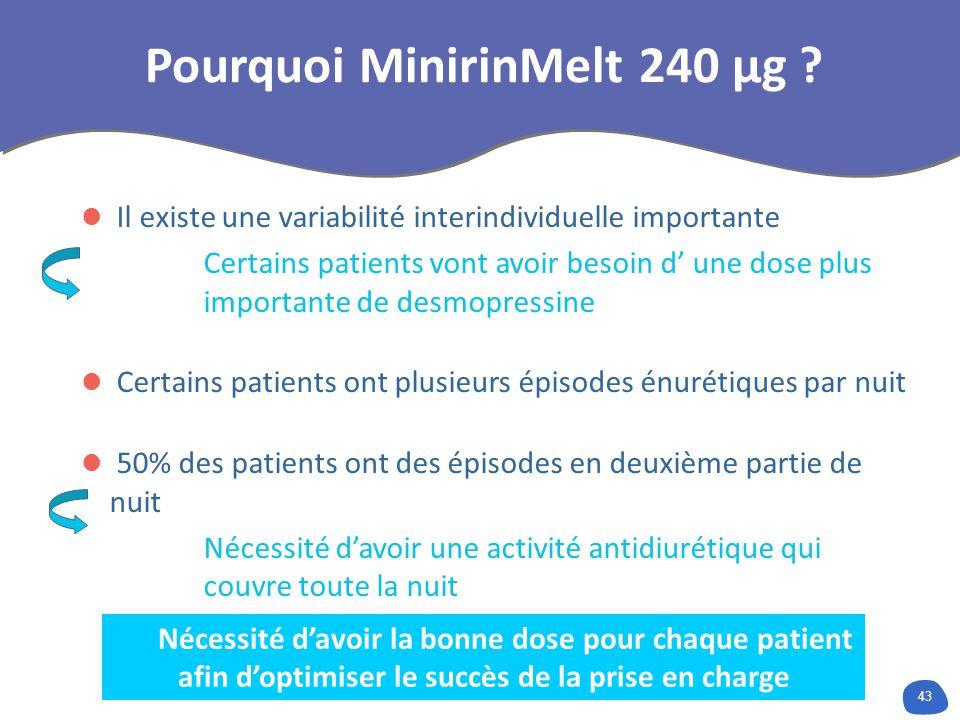 43 Il existe une variabilité interindividuelle importante Certains patients vont avoir besoin d une dose plus importante de desmopressine Certains pat