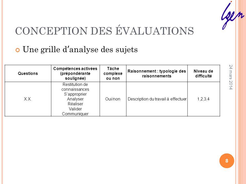 CONCEPTION DES ÉVALUATIONS Une grille danalyse des sujets 8 24 mars 2014 Questions Compétences activées (prépondérante soulignée) Tâche complexe ou non Raisonnement : typologie des raisonnements Niveau de difficulté X.X.