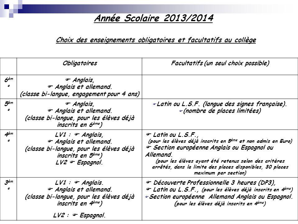 Choix des enseignements obligatoires et facultatifs au collège Année Scolaire 2013/2014 ObligatoiresFacultatifs (un seul choix possible) 6 èm e Anglai