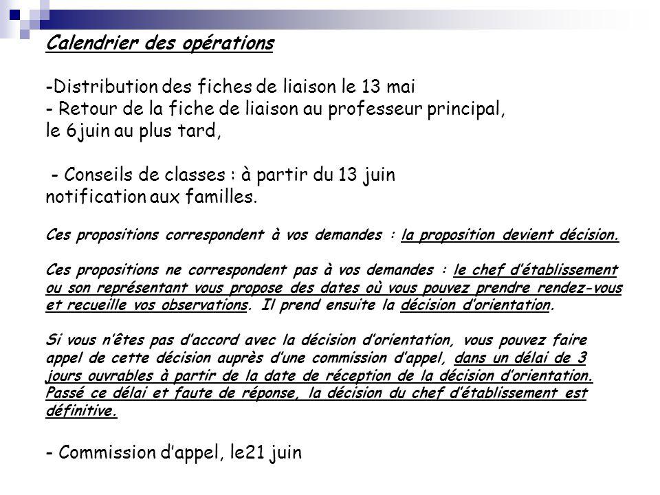 Calendrier des opérations -Distribution des fiches de liaison le 13 mai - Retour de la fiche de liaison au professeur principal, le 6juin au plus tard