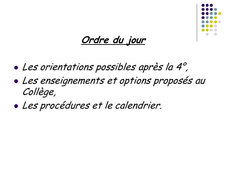 Ordre du jour Les orientations possibles après la 4°, Les enseignements et options proposés au Collège, Les procédures et le calendrier.