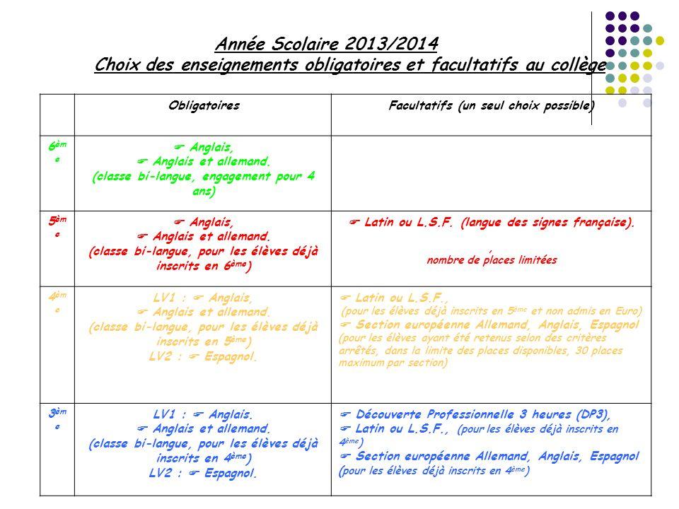 Année Scolaire 2013/2014 Choix des enseignements obligatoires et facultatifs au collège ObligatoiresFacultatifs (un seul choix possible) 6 èm e Anglais, Anglais et allemand.