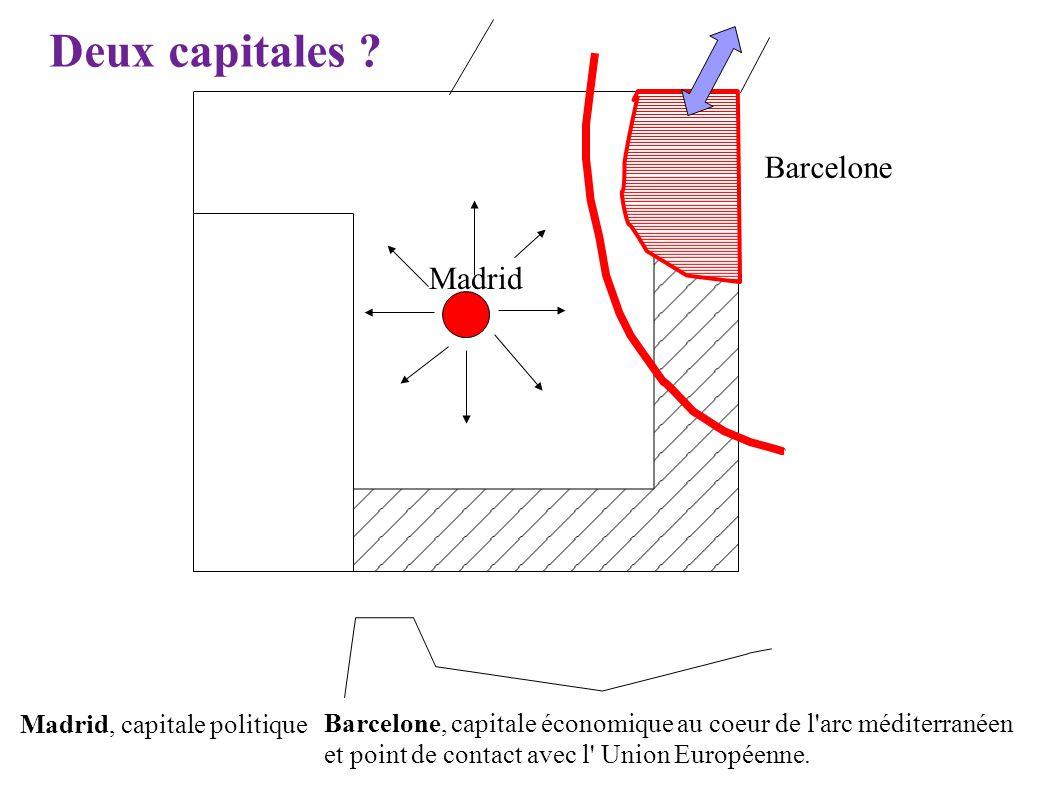 Barcelone Madrid Madrid, capitale politique Barcelone, capitale économique au coeur de l arc méditerranéen et point de contact avec l Union Européenne.
