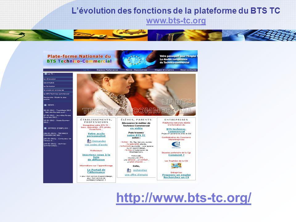 Lévolution des fonctions de la plateforme du BTS TC www.bts-tc.org http://www.bts-tc.org/
