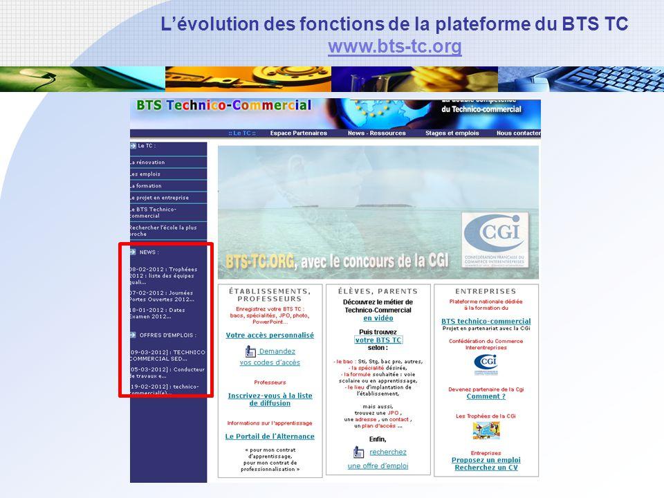 Lévolution des fonctions de la plateforme du BTS TC www.bts-tc.org