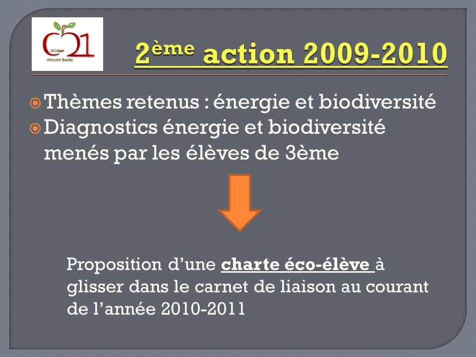Thèmes retenus : énergie et biodiversité Diagnostics énergie et biodiversité menés par les élèves de 3ème Proposition dune charte éco-élève à glisser dans le carnet de liaison au courant de lannée 2010-2011