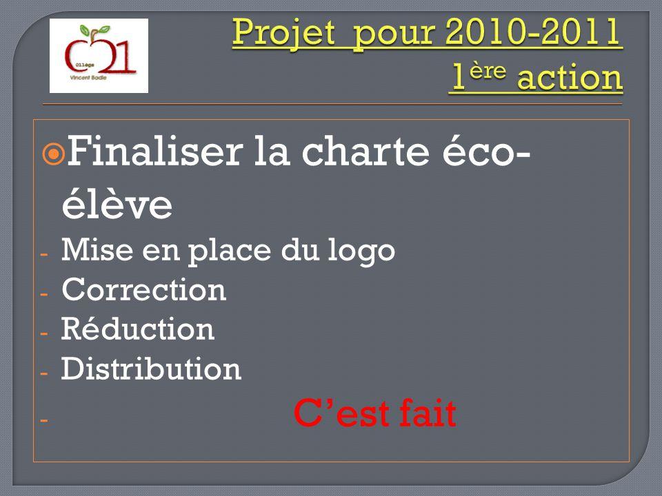 Finaliser la charte éco- élève - Mise en place du logo - Correction - Réduction - Distribution - Cest fait
