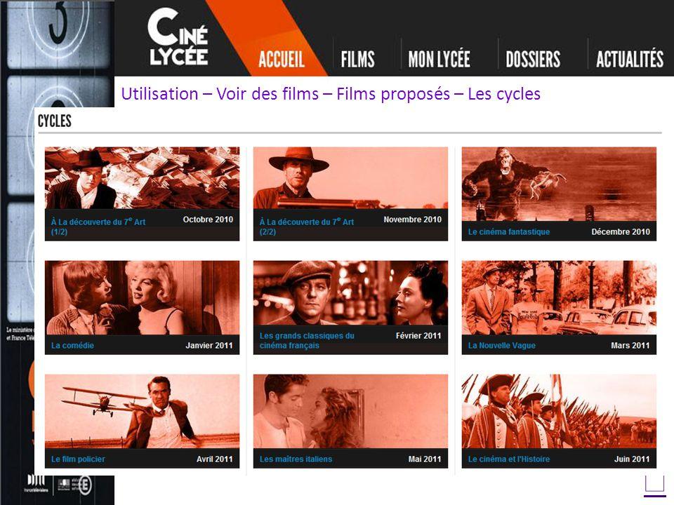 Utilisation – Voir des films – Films proposés – Les cycles