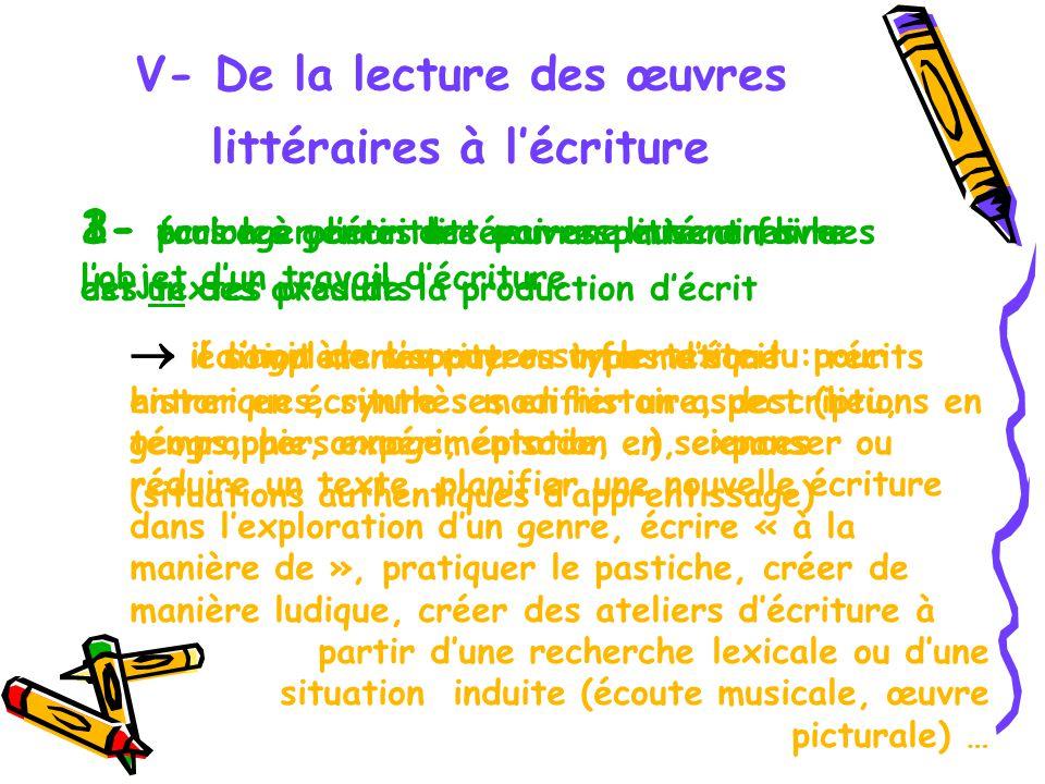 V- De la lecture des œuvres littéraires à lécriture 1- écrire à partir des œuvres littéraires lues est un des axes de la production décrit il complète
