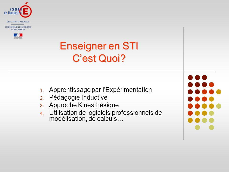 Enseigner en STI Cest Quoi? 1. Apprentissage par lExpérimentation 2. Pédagogie Inductive 3. Approche Kinesthésique 4. Utilisation de logiciels profess