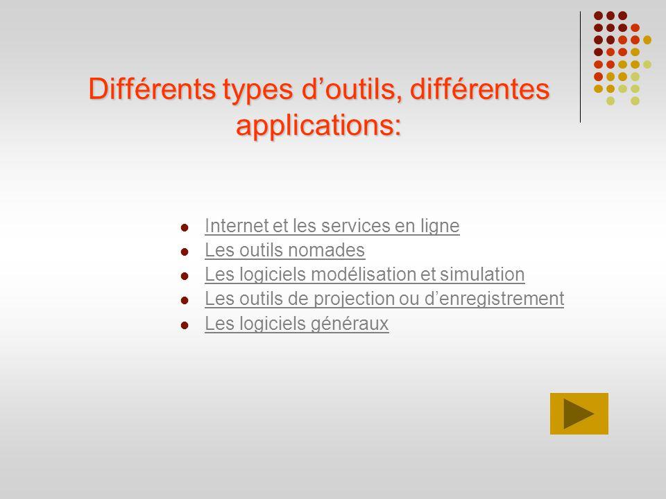 Différents types doutils, différentes applications: Internet et les services en ligne Les outils nomades Les logiciels modélisation et simulation Les