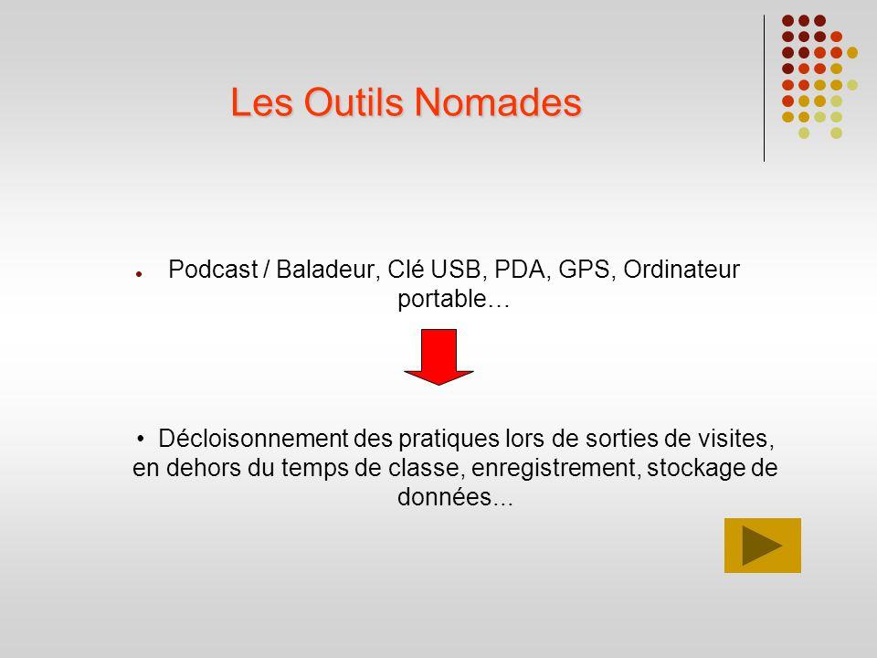 Les Outils Nomades Podcast / Baladeur, Clé USB, PDA, GPS, Ordinateur portable… Décloisonnement des pratiques lors de sorties de visites, en dehors du