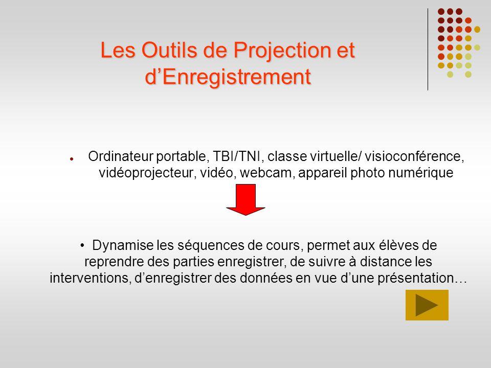 Les Outils de Projection et dEnregistrement Ordinateur portable, TBI/TNI, classe virtuelle/ visioconférence, vidéoprojecteur, vidéo, webcam, appareil