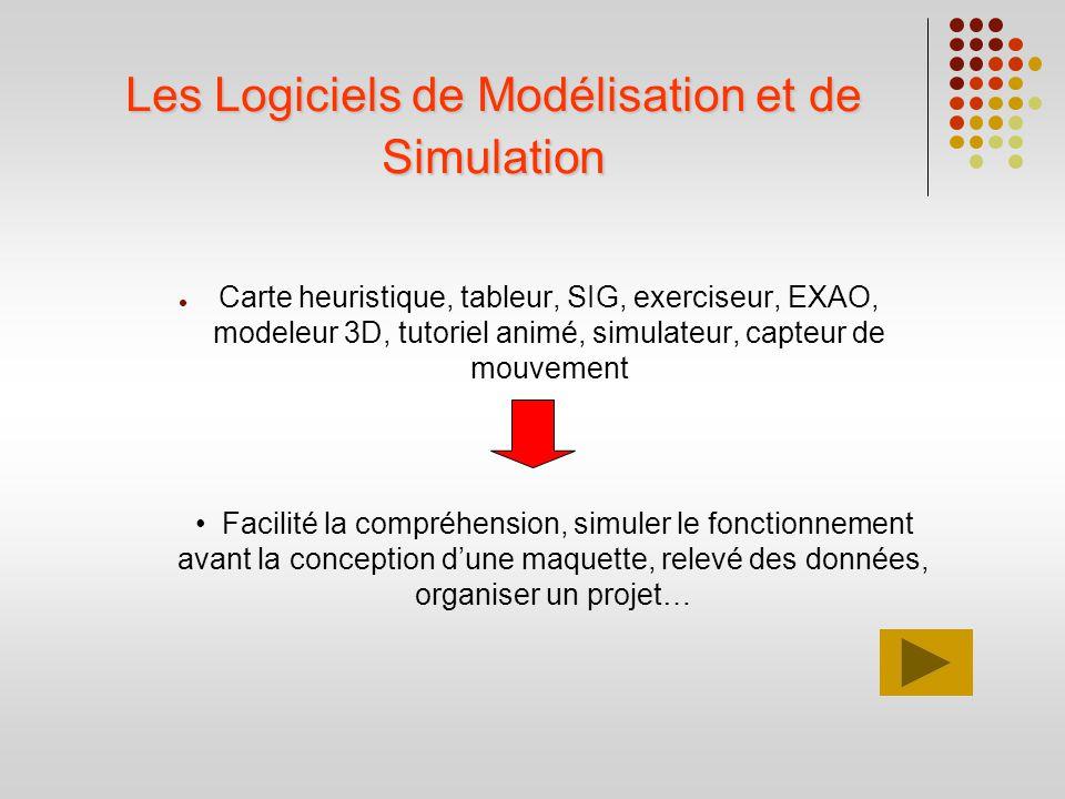 Les Logiciels de Modélisation et de Simulation Carte heuristique, tableur, SIG, exerciseur, EXAO, modeleur 3D, tutoriel animé, simulateur, capteur de