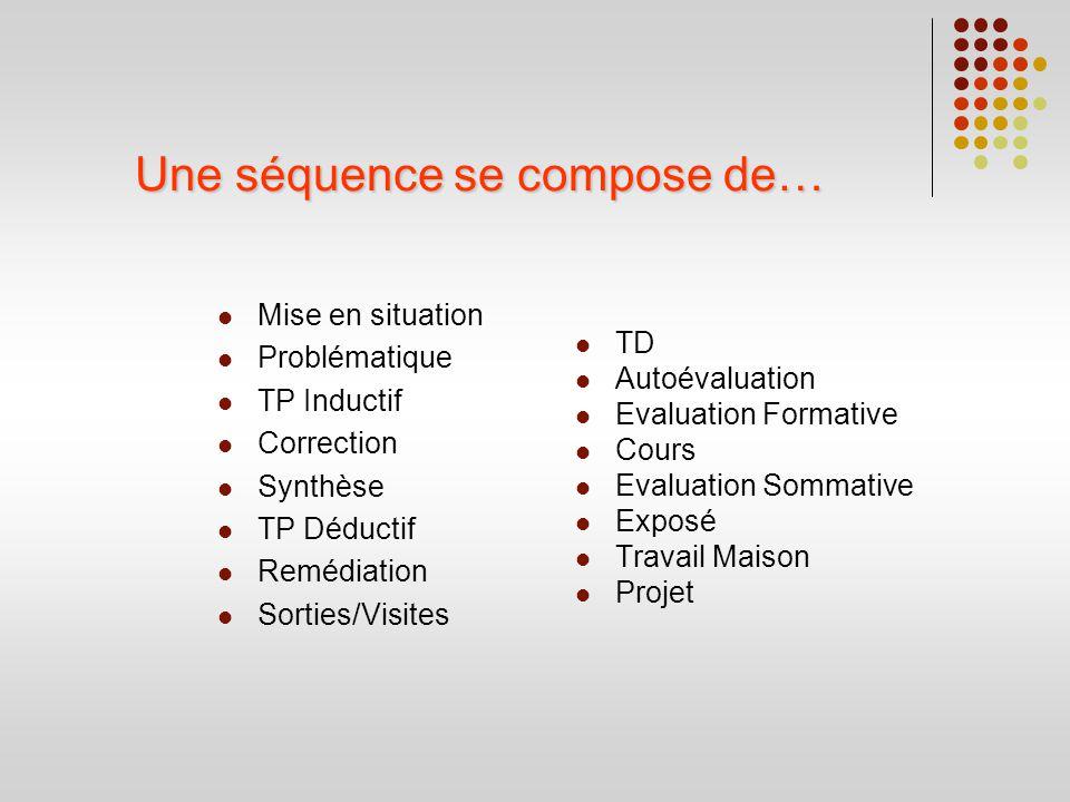 Une séquence se compose de… Mise en situation Problématique TP Inductif Correction Synthèse TP Déductif Remédiation Sorties/Visites TD Autoévaluation