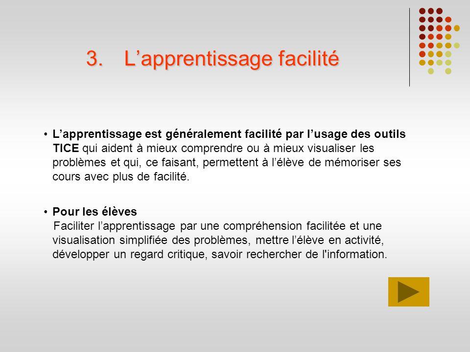 3.Lapprentissage facilité Lapprentissage est généralement facilité par lusage des outils TICE qui aident à mieux comprendre ou à mieux visualiser les