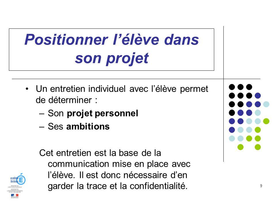 9 Positionner lélève dans son projet Un entretien individuel avec lélève permet de déterminer : –Son projet personnel –Ses ambitions Cet entretien est