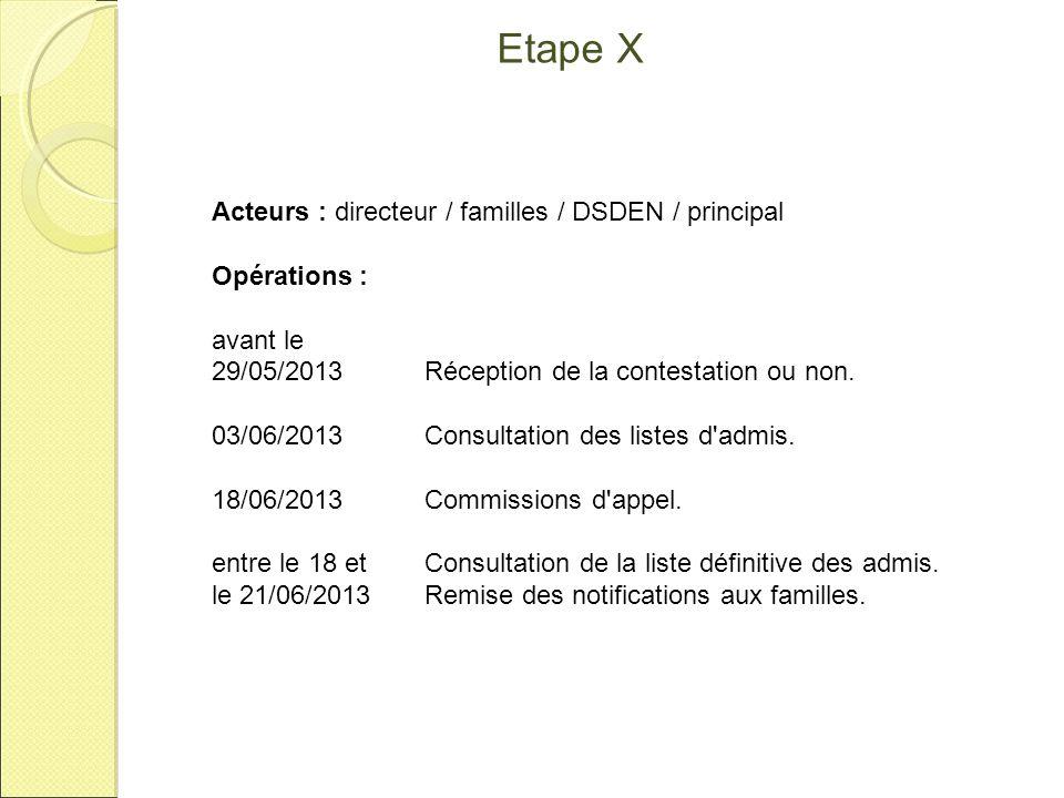 Etape X Acteurs : directeur / familles / DSDEN / principal Opérations : avant le 29/05/2013Réception de la contestation ou non. 03/06/2013Consultation