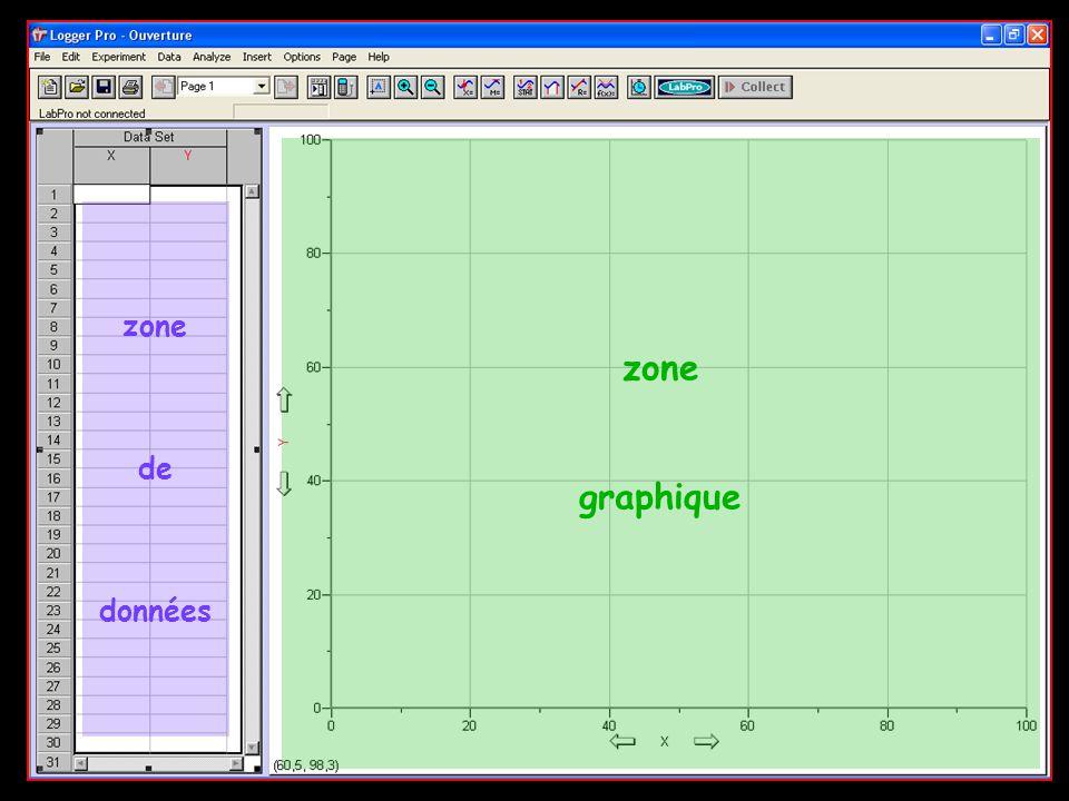 zone de données zone graphique
