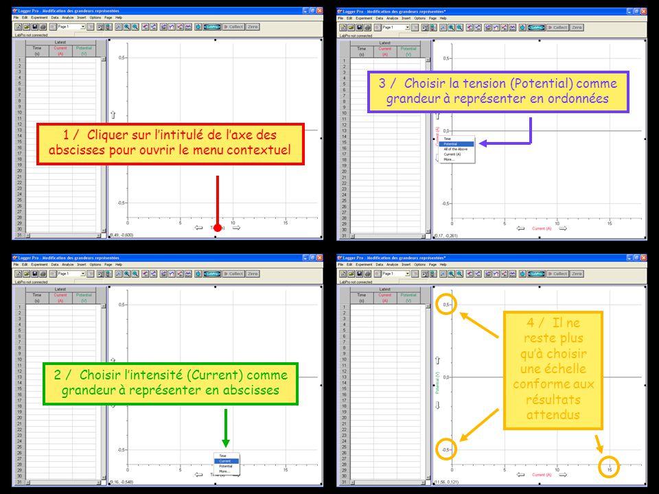 1 / Cliquer sur lintitulé de laxe des abscisses pour ouvrir le menu contextuel 2 / Choisir lintensité (Current) comme grandeur à représenter en abscis