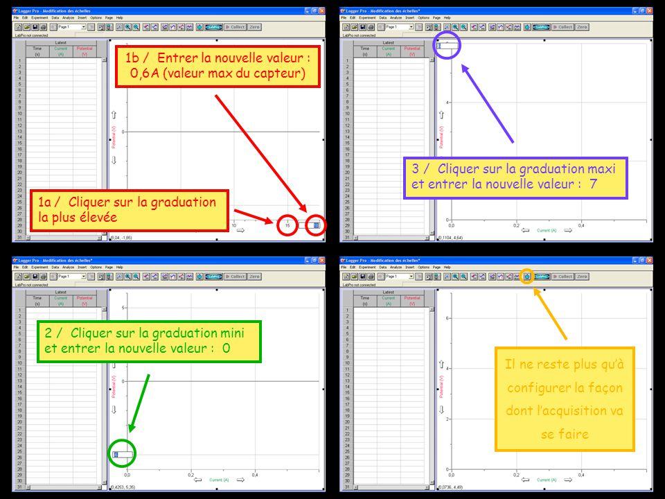 1a / Cliquer sur la graduation la plus élevée 1b / Entrer la nouvelle valeur : 0,6A (valeur max du capteur) 2 / Cliquer sur la graduation mini et entr