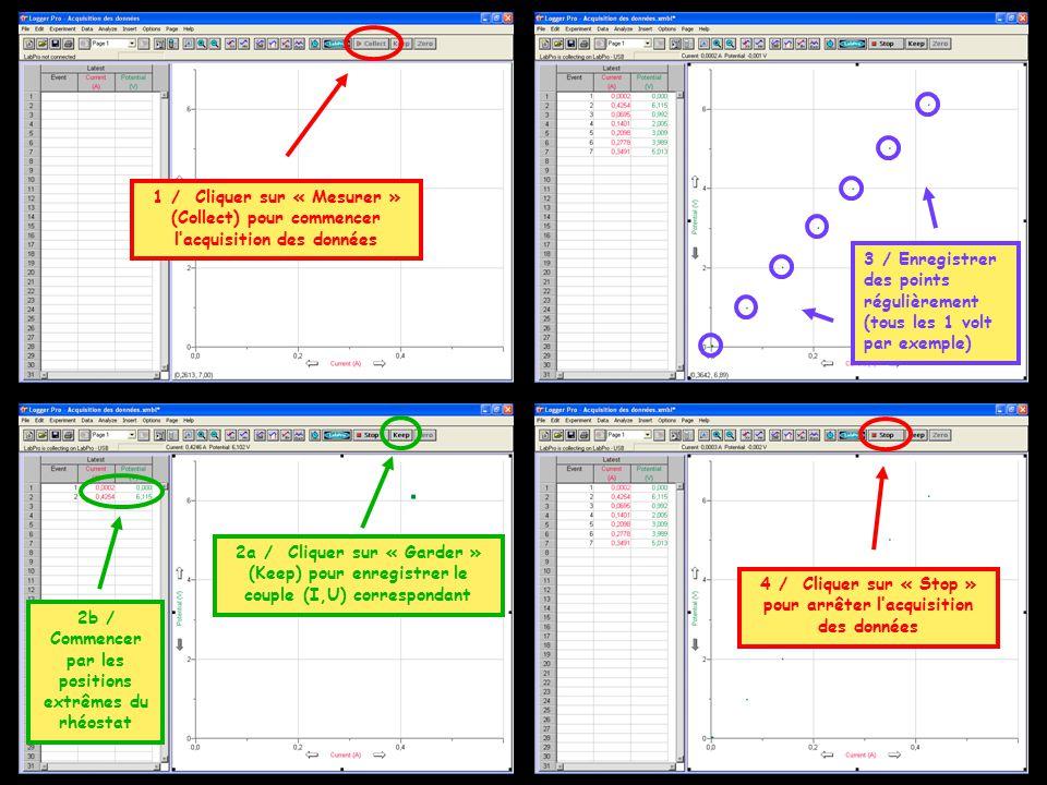 1 / Cliquer sur « Mesurer » (Collect) pour commencer lacquisition des données 2a / Cliquer sur « Garder » (Keep) pour enregistrer le couple (I,U) corr