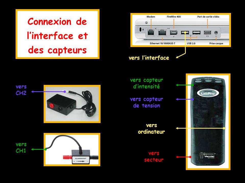 Connexion de linterface et des capteurs vers CH1 vers CH2 vers capteur dintensité vers capteur de tension vers secteur vers ordinateur vers linterface