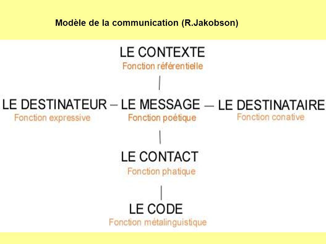 Fonctions du langage dans la situation de communication