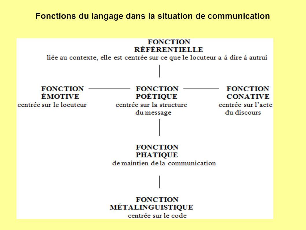 Comprendre Les mots clé des programmes : - distinguer les registres discursifs - distinguer les fonctions du langage - comprendre des récits - restituer des récits
