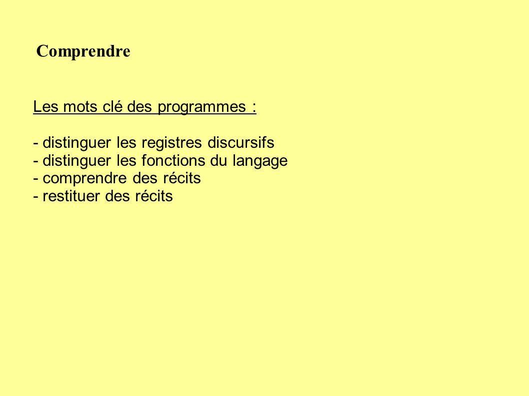 Progresser vers la maîtrise de la langue française Les mots clé des programmes : - manipuler la langue - séquences spécifiques d apprentissage - mémorisation - enrichissement du vocabulaire