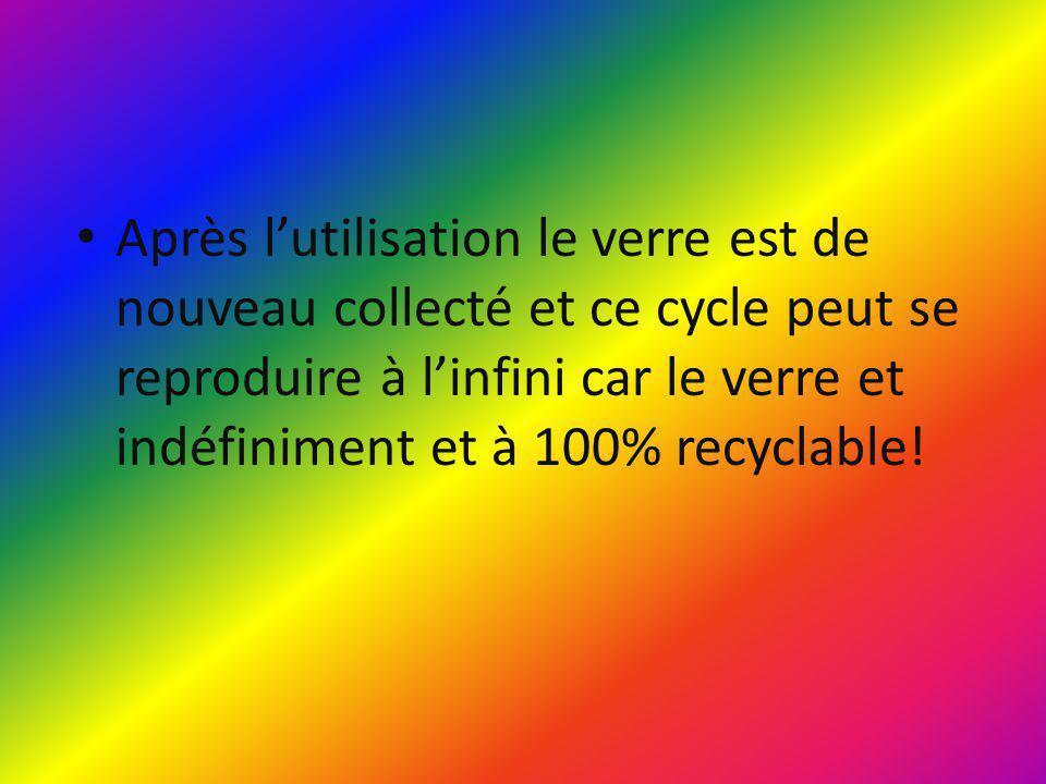 Après lutilisation le verre est de nouveau collecté et ce cycle peut se reproduire à linfini car le verre et indéfiniment et à 100% recyclable!