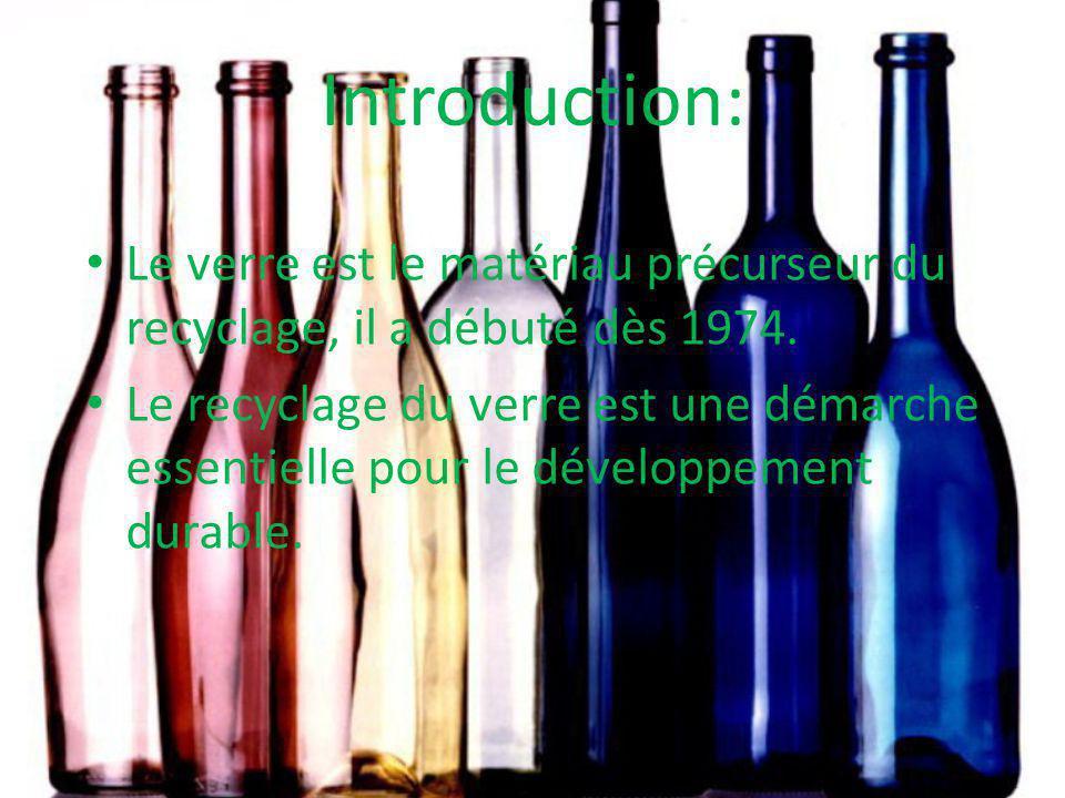 Introduction: Le verre est le matériau précurseur du recyclage, il a débuté dès 1974. Le recyclage du verre est une démarche essentielle pour le dével