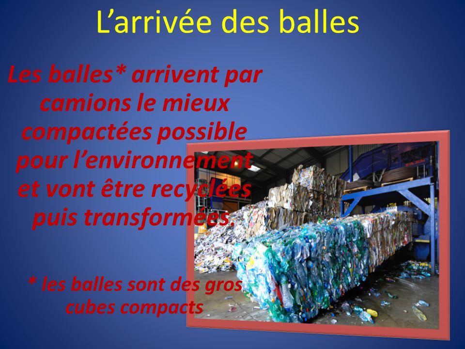 Larrivée des balles Les balles* arrivent par camions le mieux compactées possible pour lenvironnement et vont être recyclées puis transformées. * les