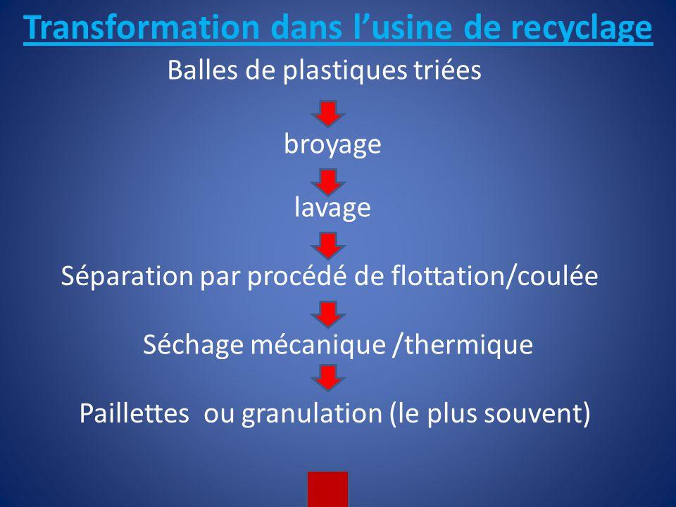Balles de plastiques triées broyage lavage Séparation par procédé de flottation/coulée Séchage mécanique /thermique Paillettes ou granulation (le plus