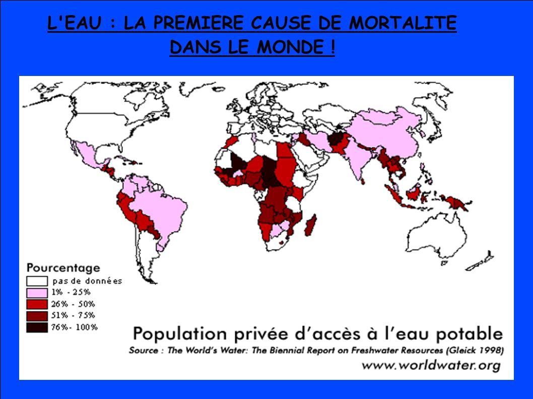 L EAU : LA PREMIERE CAUSE DE MORTALITE DANS LE MONDE !
