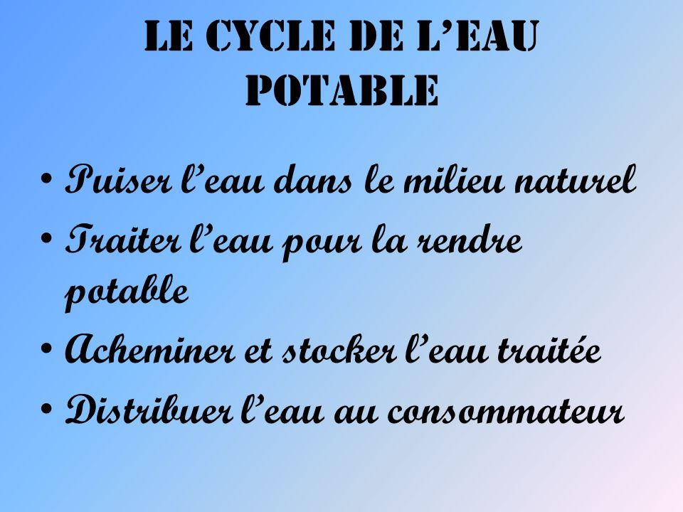 Le cycle de leau potable Puiser leau dans le milieu naturel Traiter leau pour la rendre potable Acheminer et stocker leau traitée Distribuer leau au c