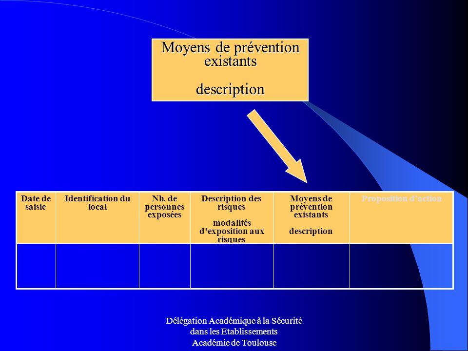 Délégation Académique à la Sécurité dans les Etablissements Académie de Toulouse Moyens de prévention existants description Nb. de personnes exposées