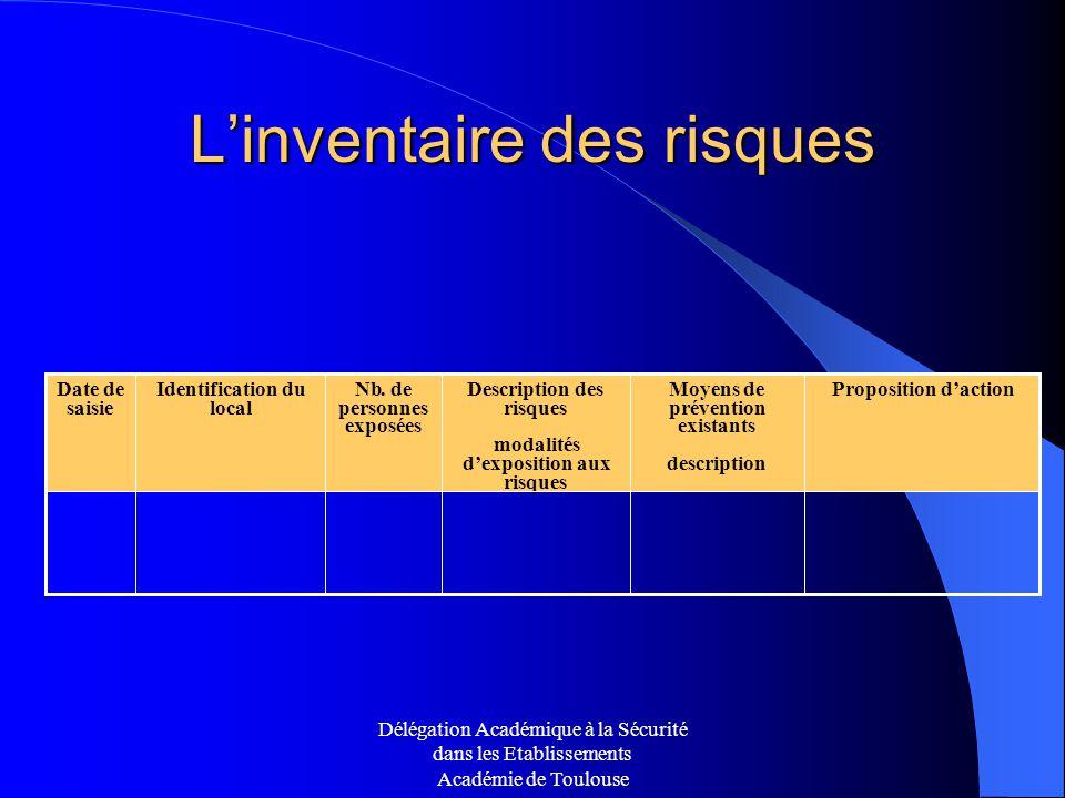 Délégation Académique à la Sécurité dans les Etablissements Académie de Toulouse Linventaire des risques Nb. de personnes exposées Moyens de préventio