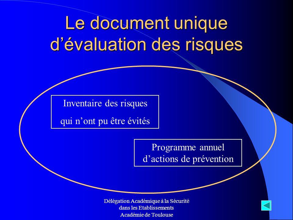 Délégation Académique à la Sécurité dans les Etablissements Académie de Toulouse Le document unique dévaluation des risques Inventaire des risques qui