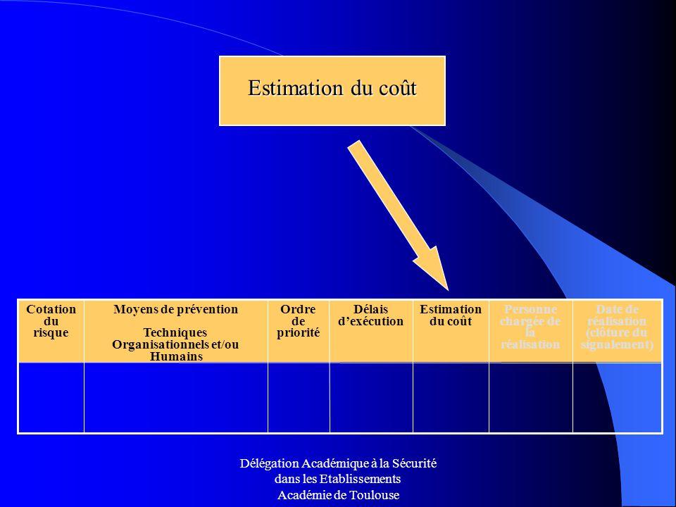 Délégation Académique à la Sécurité dans les Etablissements Académie de Toulouse Estimation du coût Ordre de priorité Date de réalisation (clôture du