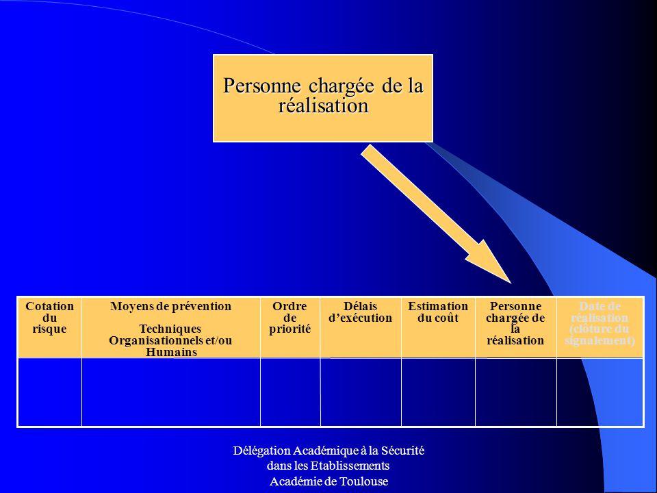 Délégation Académique à la Sécurité dans les Etablissements Académie de Toulouse Personne chargée de la réalisation Ordre de priorité Date de réalisat