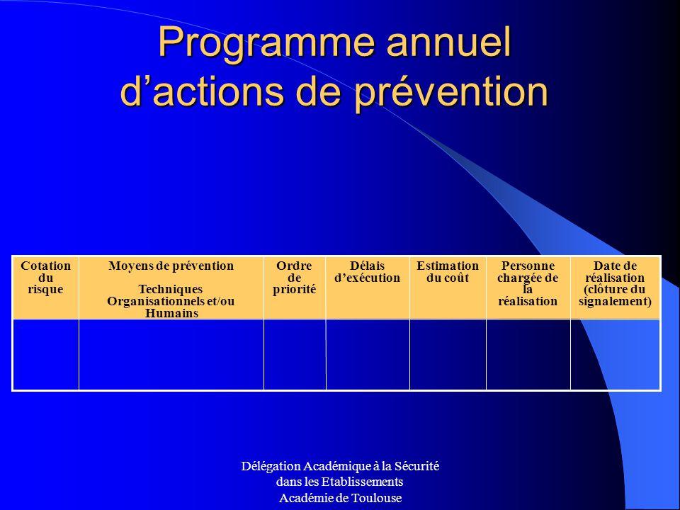 Délégation Académique à la Sécurité dans les Etablissements Académie de Toulouse Programme annuel dactions de prévention Ordre de priorité Date de réa